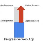 プログレッシブウェブアプリ